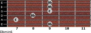 Dbmin6 for guitar on frets 9, 7, 8, 9, 9, 9