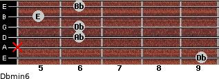 Dbmin6 for guitar on frets 9, x, 6, 6, 5, 6