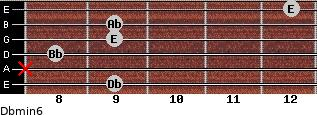 Dbmin6 for guitar on frets 9, x, 8, 9, 9, 12