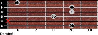 Dbmin6 for guitar on frets 9, x, 8, 9, 9, 6