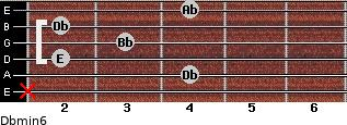 Dbmin6 for guitar on frets x, 4, 2, 3, 2, 4