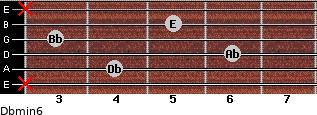Dbmin6 for guitar on frets x, 4, 6, 3, 5, x
