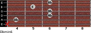 Dbmin6 for guitar on frets x, 4, 6, 6, 5, 6