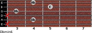 Dbmin6 for guitar on frets x, 4, x, 3, 5, 4