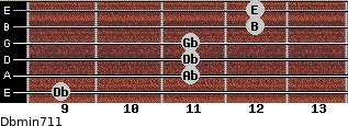 Dbmin7/11 for guitar on frets 9, 11, 11, 11, 12, 12