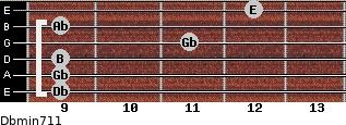 Dbmin7/11 for guitar on frets 9, 9, 9, 11, 9, 12