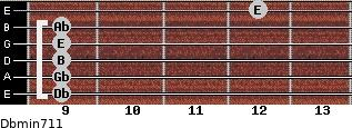 Dbmin7/11 for guitar on frets 9, 9, 9, 9, 9, 12