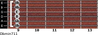Dbmin7/11 for guitar on frets 9, 9, 9, 9, 9, 9
