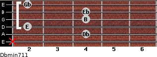 Dbmin7/11 for guitar on frets x, 4, 2, 4, 4, 2