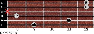 Dbmin7/13 for guitar on frets 9, 11, 8, x, 12, 12