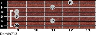 Dbmin7/13 for guitar on frets 9, 11, 9, 9, 11, 12