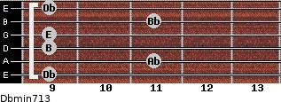 Dbmin7/13 for guitar on frets 9, 11, 9, 9, 11, 9