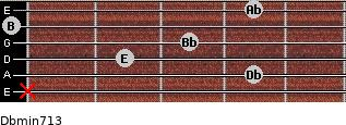 Dbmin7/13 for guitar on frets x, 4, 2, 3, 0, 4