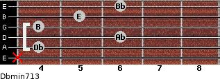 Dbmin7/13 for guitar on frets x, 4, 6, 4, 5, 6