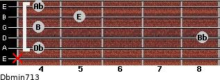 Dbmin7/13 for guitar on frets x, 4, 8, 4, 5, 4
