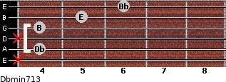 Dbmin7/13 for guitar on frets x, 4, x, 4, 5, 6