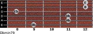 Dbmin7/9 for guitar on frets 9, 11, 11, 8, 12, 12