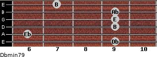 Dbmin7/9 for guitar on frets 9, 6, 9, 9, 9, 7