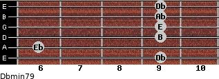 Dbmin7/9 for guitar on frets 9, 6, 9, 9, 9, 9