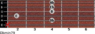Dbmin7/9 for guitar on frets x, 4, 2, 4, 4, 4