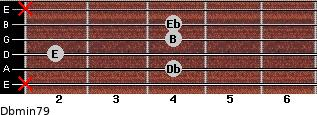 Dbmin7/9 for guitar on frets x, 4, 2, 4, 4, x