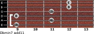 Dbmin7(add11) for guitar on frets 9, 11, 9, 11, 12, 12