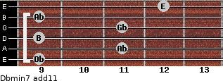 Dbmin7(add11) for guitar on frets 9, 11, 9, 11, 9, 12