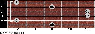 Dbmin7(add11) for guitar on frets 9, 7, 11, 11, 9, 7