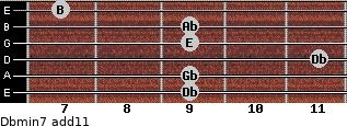 Dbmin7(add11) for guitar on frets 9, 9, 11, 9, 9, 7