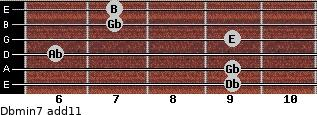 Dbmin7(add11) for guitar on frets 9, 9, 6, 9, 7, 7