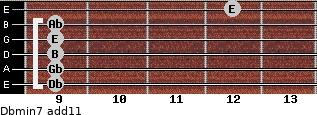 Dbmin7(add11) for guitar on frets 9, 9, 9, 9, 9, 12