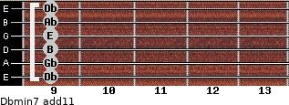 Dbmin7(add11) for guitar on frets 9, 9, 9, 9, 9, 9