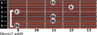 Dbmin7(add9) for guitar on frets 9, 11, 11, 9, 12, 11