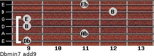 Dbmin7(add9) for guitar on frets 9, 11, 9, 9, 12, 11