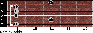 Dbmin7(add9) for guitar on frets 9, 11, 9, 9, 9, 11