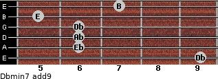 Dbmin7(add9) for guitar on frets 9, 6, 6, 6, 5, 7