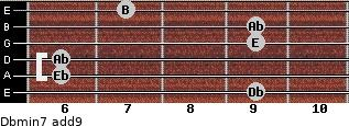 Dbmin7(add9) for guitar on frets 9, 6, 6, 9, 9, 7