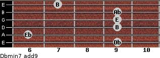 Dbmin7(add9) for guitar on frets 9, 6, 9, 9, 9, 7