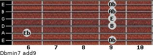 Dbmin7(add9) for guitar on frets 9, 6, 9, 9, 9, 9