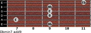 Dbmin7(add9) for guitar on frets 9, 7, 9, 9, 9, 11