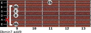 Dbmin7(add9) for guitar on frets 9, x, 9, 9, 9, 11