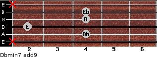 Dbmin7(add9) for guitar on frets x, 4, 2, 4, 4, x