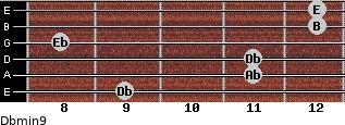 Dbmin9 for guitar on frets 9, 11, 11, 8, 12, 12