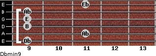 Dbmin9 for guitar on frets 9, 11, 9, 9, 9, 11