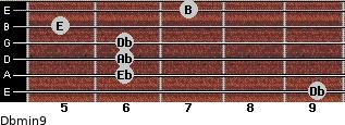 Dbmin9 for guitar on frets 9, 6, 6, 6, 5, 7