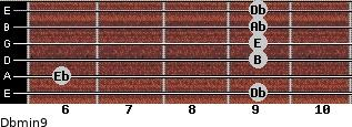 Dbmin9 for guitar on frets 9, 6, 9, 9, 9, 9