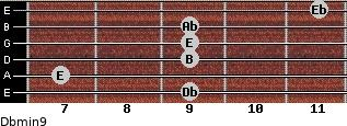 Dbmin9 for guitar on frets 9, 7, 9, 9, 9, 11