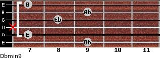 Dbmin9 for guitar on frets 9, 7, x, 8, 9, 7