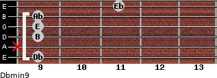 Dbmin9 for guitar on frets 9, x, 9, 9, 9, 11