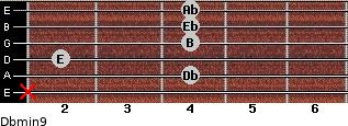 Dbmin9 for guitar on frets x, 4, 2, 4, 4, 4